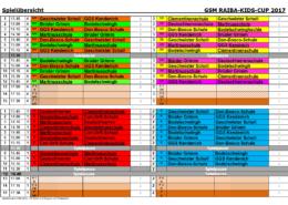 Turnierplan 2017