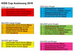 Kids Cup Auslosung 2019